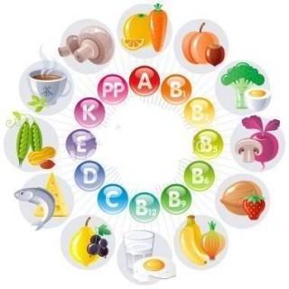 Γιατί χρειαζόμαστε τις βιταμίνες;